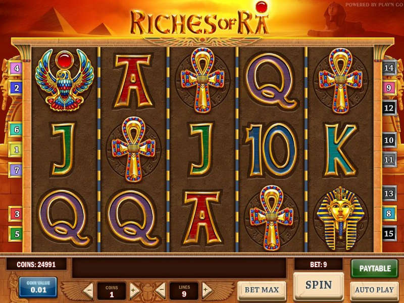 riches-of-ra-slot