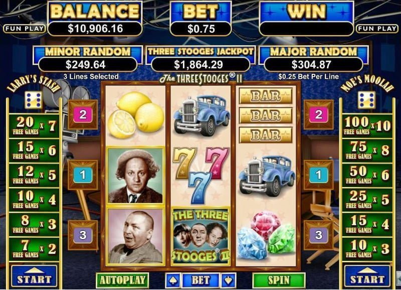 The Three Stooges II slot