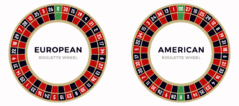 American European Roulette compared