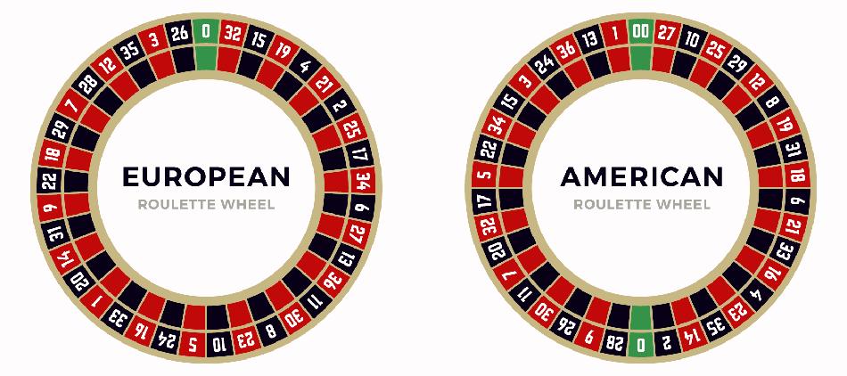 American European Roulette compared