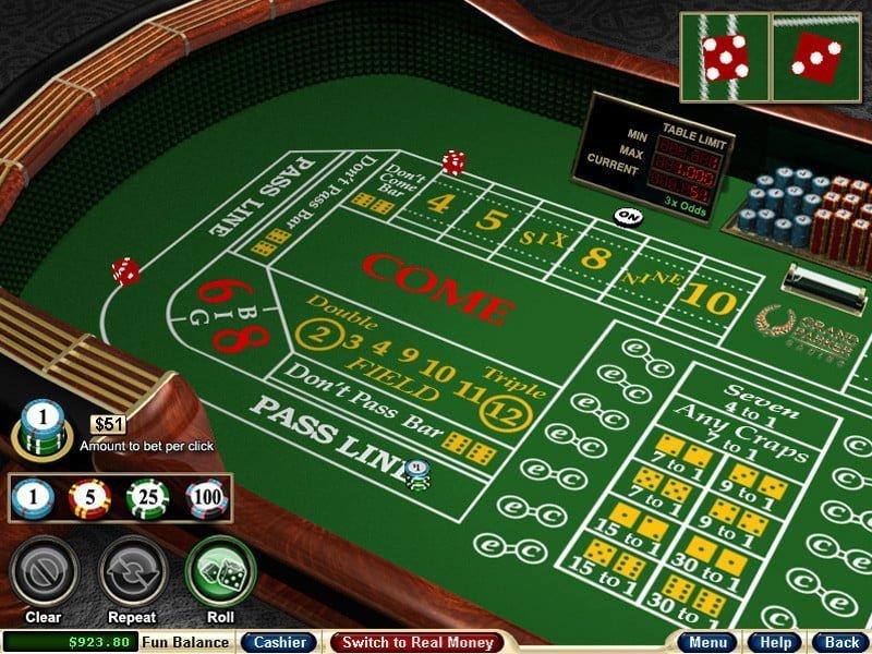 Limit holdem betting strategy